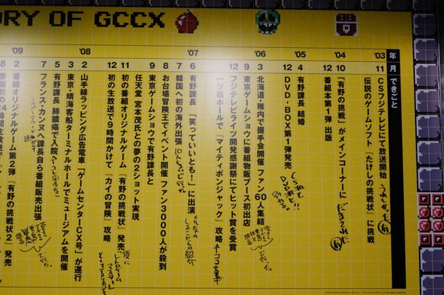 ゲームセンターCXカフェ4